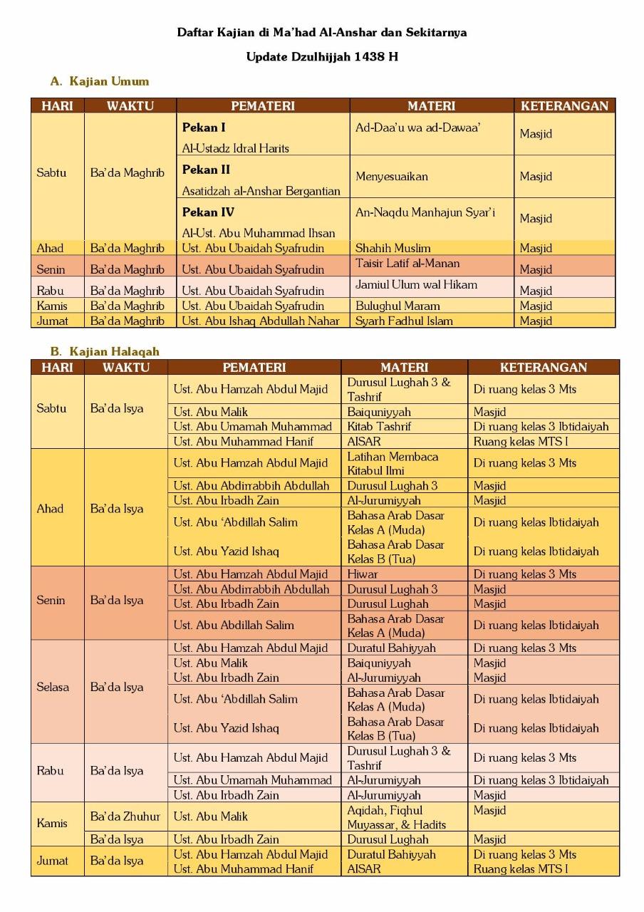 Kajian Islam Umum dan Halaqoh Mahad Al Anshar  Yogjakarta